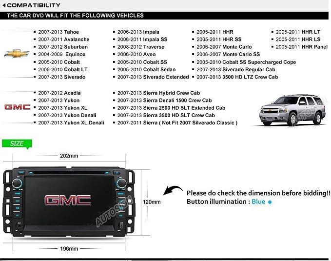 collectivedata.com Doppel 2 DIN Radio Blende Autoradio Chevrolet ...