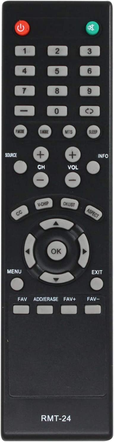 Max 51% OFF RMT-24 New color Remote Control Replacement Westinghouse Compatible - with