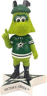 Kollectico Victor E Green Mascot Dallas Stars Bobblehead Bobble Figure