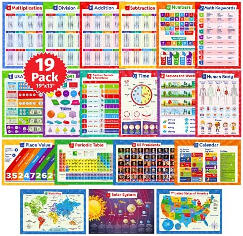 19 Educational Posters for Kids – Multiplication...