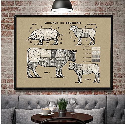 BINGJIACAI Cuadro de carnicero francés Diagrama de vaca, oveja y cerdo, cartel de carne, pintura en lienzo, imágenes artísticas de pared, impresión, restaurante, cocina, decoración-50x70cm sin marco