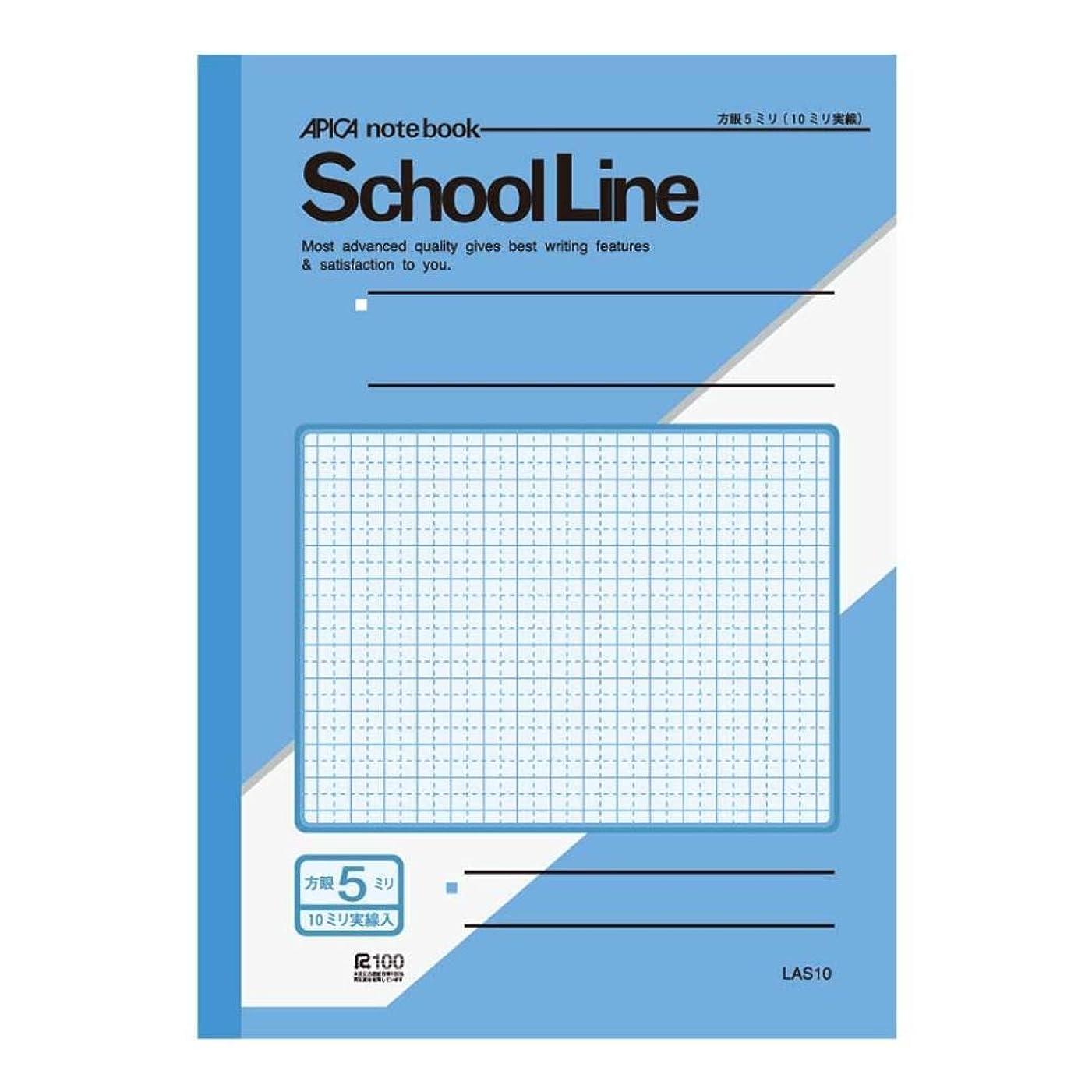 取り替えるフェデレーションジョージハンブリーアピカ 学習帳 スクールライン LAS10 5ミリ方眼 A4 アクア