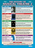 History of Musical Theatre 2 |