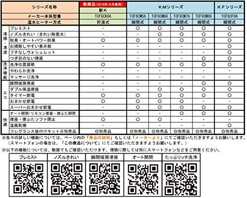 TOTOウォシュレットKシリーズ貯湯式温水洗浄便座パステルアイボリーTCF8CK66#SC1