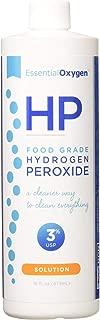 Best hydrogen peroxide mask Reviews