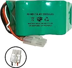 Best shark sv1112 battery Reviews
