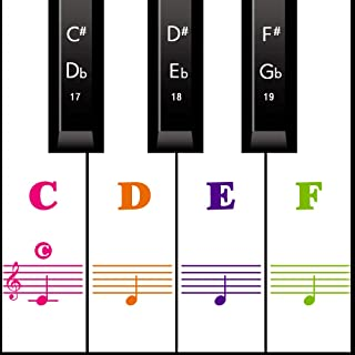 Piano Keyboard Stickers for 88/61/ 54/49 Key,Colorful Transp