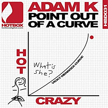 Point Out Of A Curve