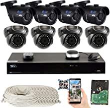 Best nvr dome camera Reviews