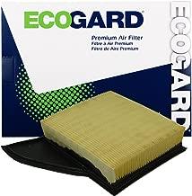 Best 2013 mustang gt air filter Reviews