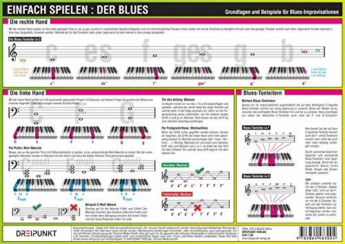 Einfach Spielen: Der Blues: Grundlagen und Beispiele für Blues-Improvisationen an Keyboard und Klavier