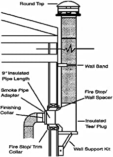 Best airjet triple wall stove pipe Reviews