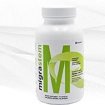 StemTech - MigraStem natural source of potent antioxidants, phytonutrients