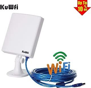14dbi antenna range