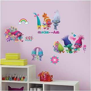 Best cupcake bedroom wallpaper Reviews