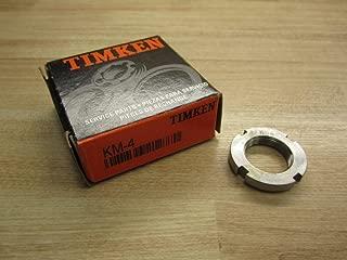Whittet-Higgins KM 4 Threaded Shaft & Bearing Locknut, Metric M20 x 1.0 Right-Hand Thread, Not Self-Locking, replaces FAG INA KM4, Generic KM4, SKF KM 4, Standard KM 4, Timken KM4,