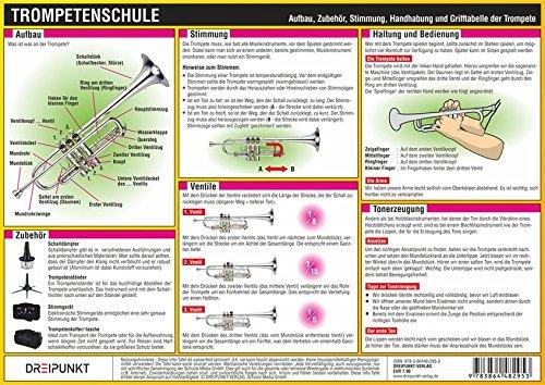 Trompetenschule: Aufbau, Zubehör, Stimmung, Handhabung und Grifftabelle der Trompete