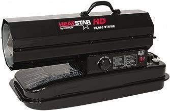 HS75KT, Fuel Forced Air Heaters Type: Kerosene Forced Air Heater With Thermostat Fuel Type: Kerosene