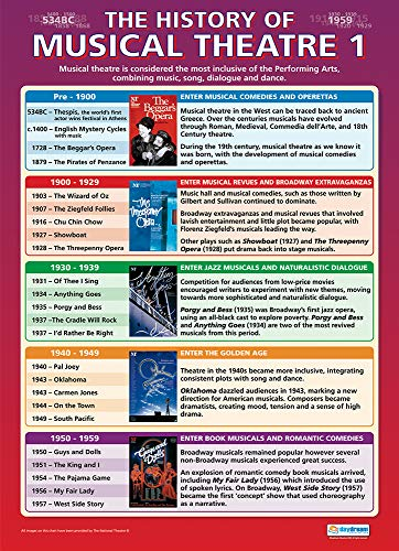 "Daydream Education Theater-Poster mit englischer Aufschrift ""History of Musical Theatre 1"", Glanzpapier, 850 mm x 594 mm (A1)"