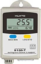 VTSYIQI TL-505 LCD Display Humidity And Temperature USB Datalogger Humidity and Temperature Data Logger Dew point and Heat index Data Logger USB temp and humidity Datalogger 80000 datas 20000 groups 4 in 1 temp.humidity datalogger Recoder