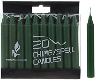 Best money ritual green candle Reviews