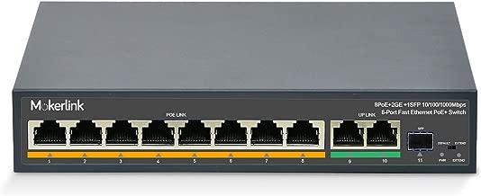MokerLink 8 Port PoE Switch with 2 Gigabit Uplink Ethernet, 1 SFP Port, 120W 802.3af/at PoE 100Mbps, Fanless Unmanaged Plug & Play PoE+ Switch