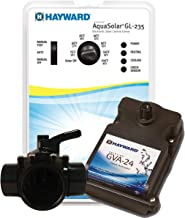 automatic solar pool heater controller
