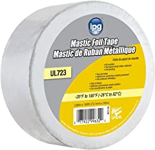 Best polymer mastic sealant Reviews
