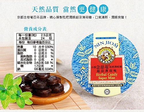 京都念慈庵『枇杷潤喉糖-超涼薄荷味』