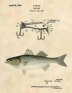 Fishing Wall Art - Striped Bass Saltwater Fishing Lure - Striper Patent Prints - Patent Art Poster (8.5 x 11) - 106