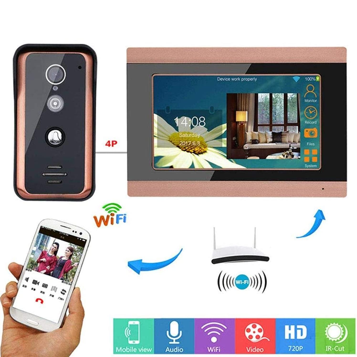 Futursd Ring Video Doorbell, Wired WiFi Video Intercom Doorbell Remote Intercom Camera Video Unlock Home Security Monitoring System