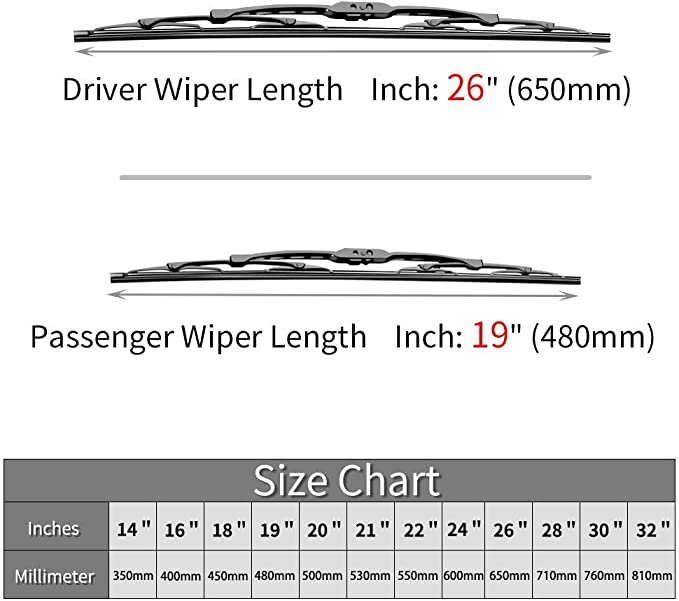 research.unir.net Windscreen Washer Car Windscreen Wiper & Washer ...