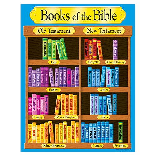 TREND enterprises, Inc. Books of The Bible...