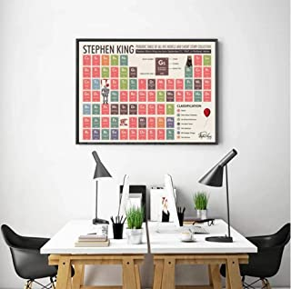 Posters King Periodic Table Poster Chemistry Modern Education Wall Art Canvas Painting Prints Student Gift Classroom Wall ...