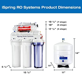 iSpring RCC7AK 6-Stage Superb Taste High Capacity Under Sink Reverse Osmosis Drinking Water Filter System with Alkali...