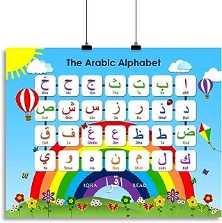 Akross Kultures The Arabic Alphabet - 11