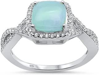 Best larimar silver rings Reviews
