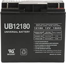 Universal Power Group 12V 18AH New 90508011 Battery for Craftsman Black Lawn Mowers