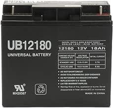 alpha inverter battery