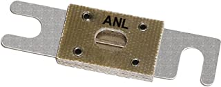 anl products