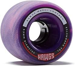 hawgs 63mm fatty wheels