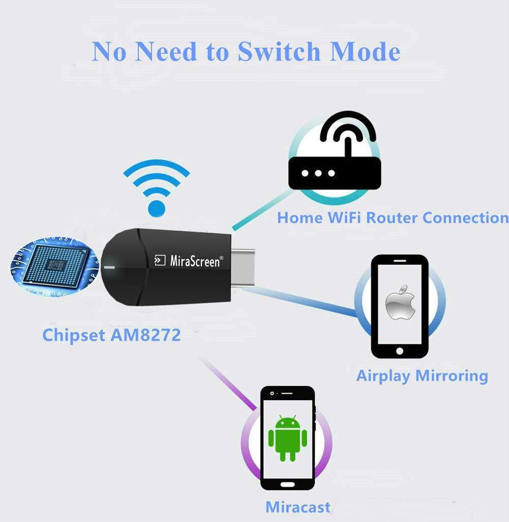 4K WiFi Display Dongle, MiraScreen 2.4G/5G Wireless HDMI Adaptador ...