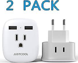 power surge plug adapter