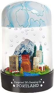 RainGlobes: Portland - The Globe That Rains!