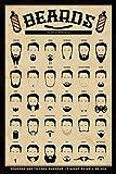 Beards -The Art of Manliness - Fun Spaß Bärte Poster -