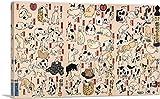 ARTCANVAS Cats from Fifty-Three Stations of The Tokaido Canvas Art Print by Utagawa Kuniyoshi - 18' x 12' (0.75' Deep)