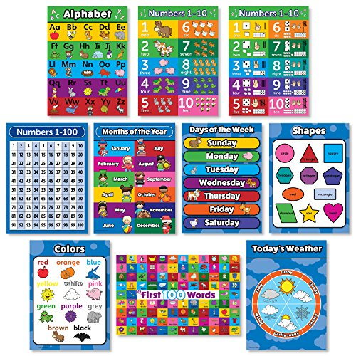 Product Image of the Toddler Wall Posters