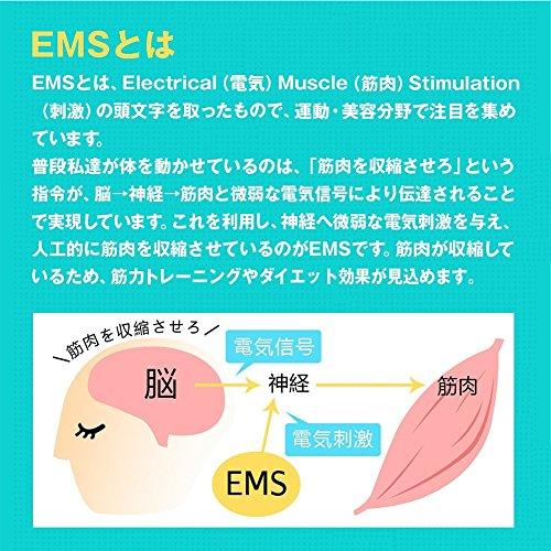 『IMATE 腹筋ベルト セット EMS腹筋・背筋の筋トレ 超薄型 超軽量 静音コードレス』の3枚目の画像