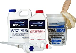 TotalBoat High Performance Epoxy Kits