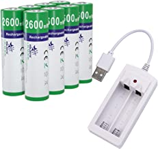 nickel zinc battery